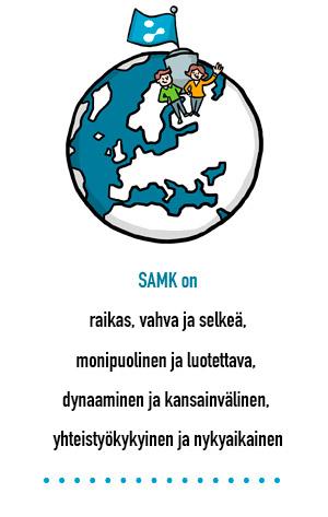 SAMK mielikuvat -infografiikka