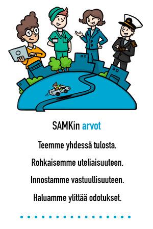 SAMKin arvot infografiikkana.